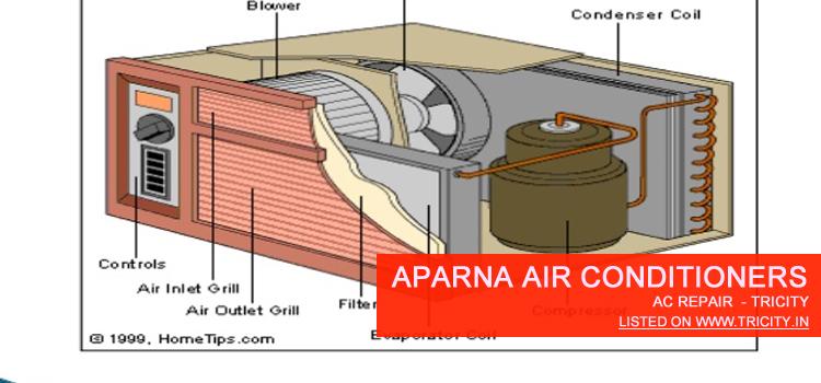 Aparna Air Conditioners Chandigarh