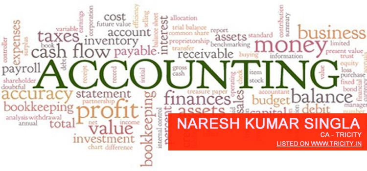 Naresh Kumar Singla Chandigarh